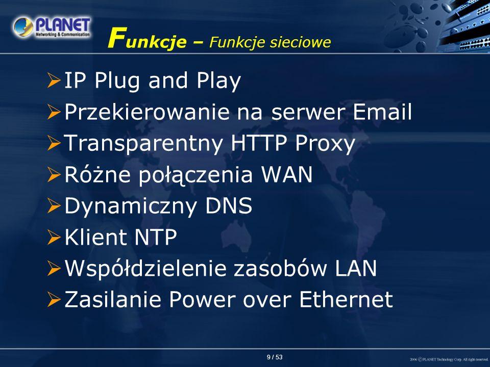 Funkcje – Funkcje sieciowe