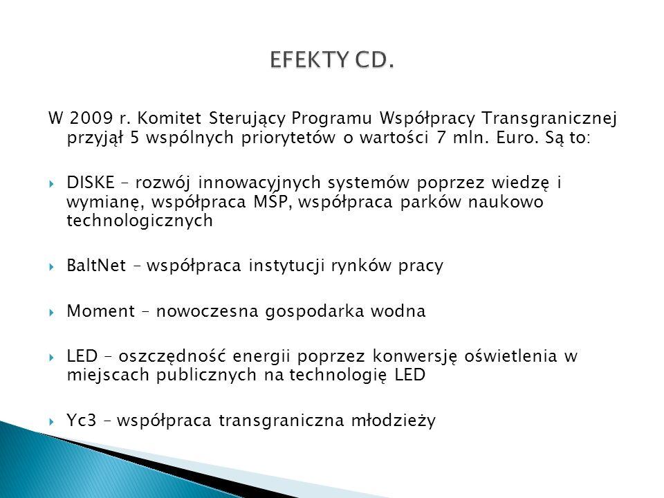 EFEKTY CD. W 2009 r. Komitet Sterujący Programu Współpracy Transgranicznej przyjął 5 wspólnych priorytetów o wartości 7 mln. Euro. Są to: