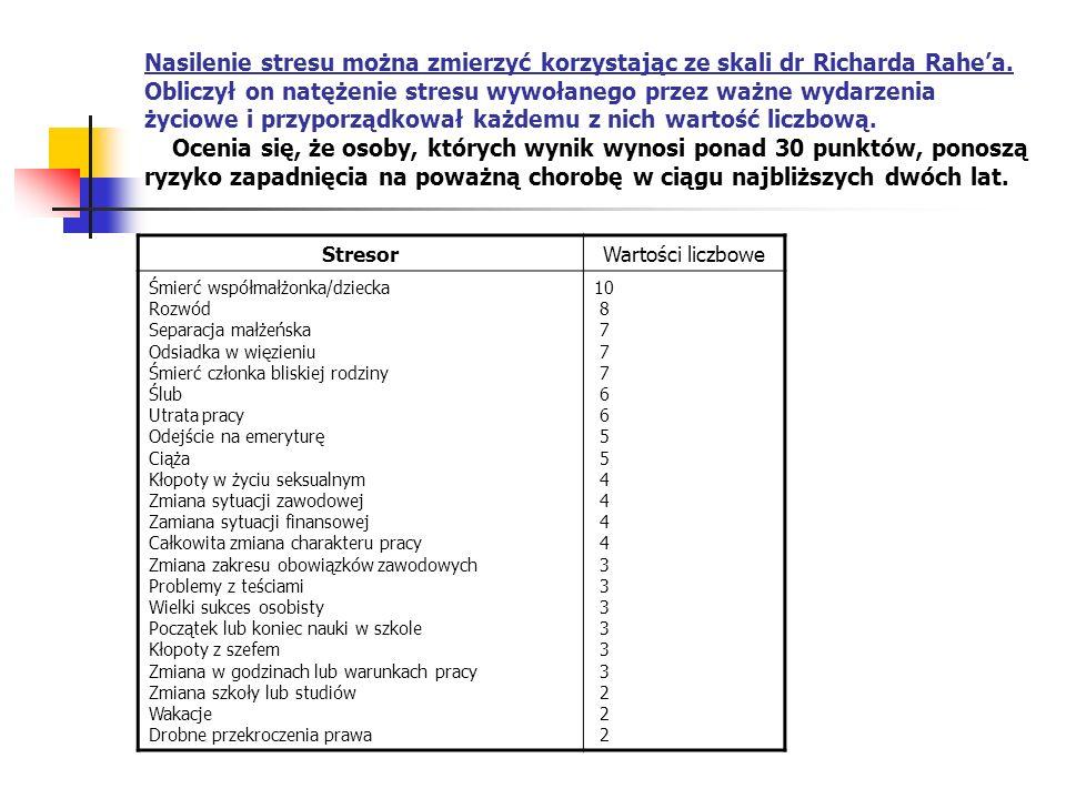 Nasilenie stresu można zmierzyć korzystając ze skali dr Richarda Rahe'a. Obliczył on natężenie stresu wywołanego przez ważne wydarzenia życiowe i przyporządkował każdemu z nich wartość liczbową. Ocenia się, że osoby, których wynik wynosi ponad 30 punktów, ponoszą ryzyko zapadnięcia na poważną chorobę w ciągu najbliższych dwóch lat.