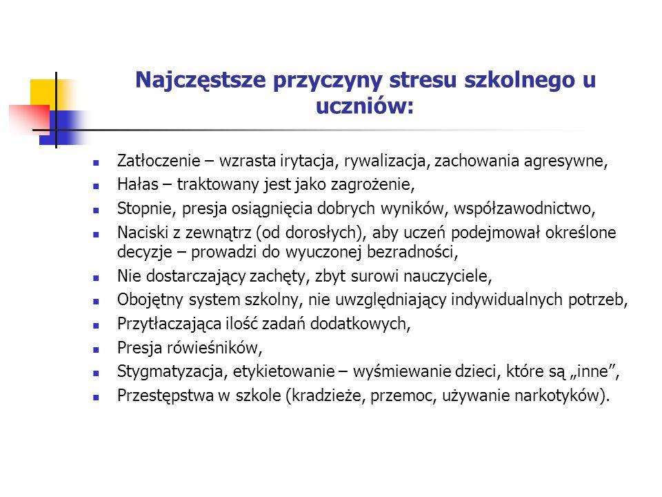 Najczęstsze przyczyny stresu szkolnego u uczniów: