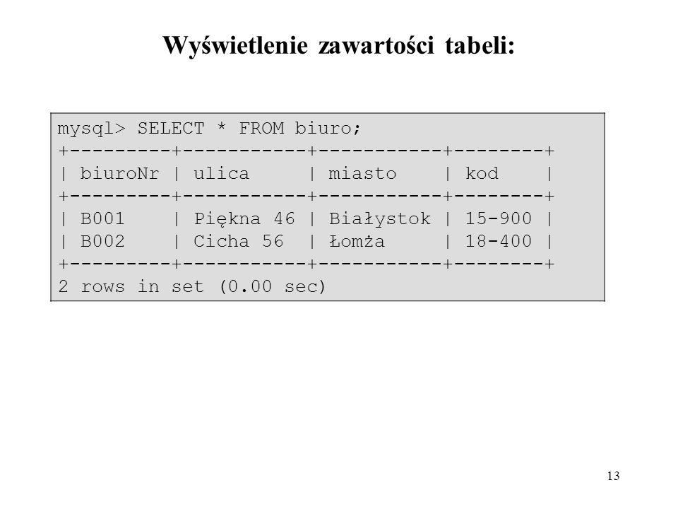 Wyświetlenie zawartości tabeli: