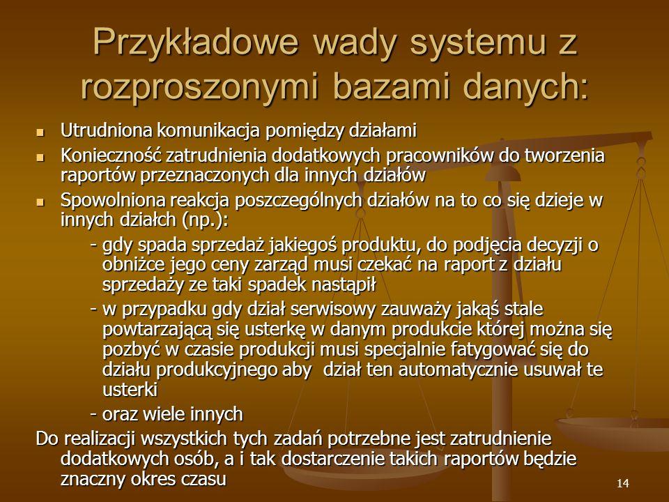 Przykładowe wady systemu z rozproszonymi bazami danych: