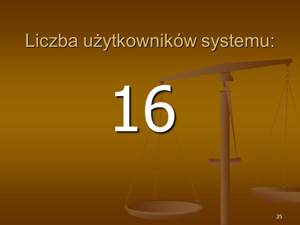 Liczba użytkowników systemu: