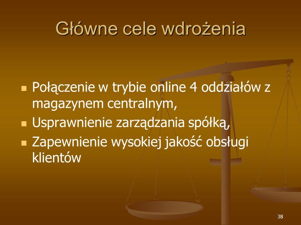Główne cele wdrożeniaPołączenie w trybie online 4 oddziałów z magazynem centralnym, Usprawnienie zarządzania spółką,