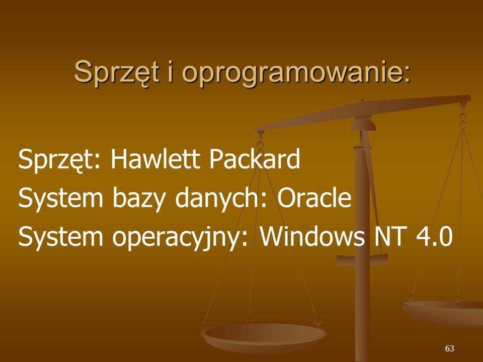 Sprzęt i oprogramowanie: