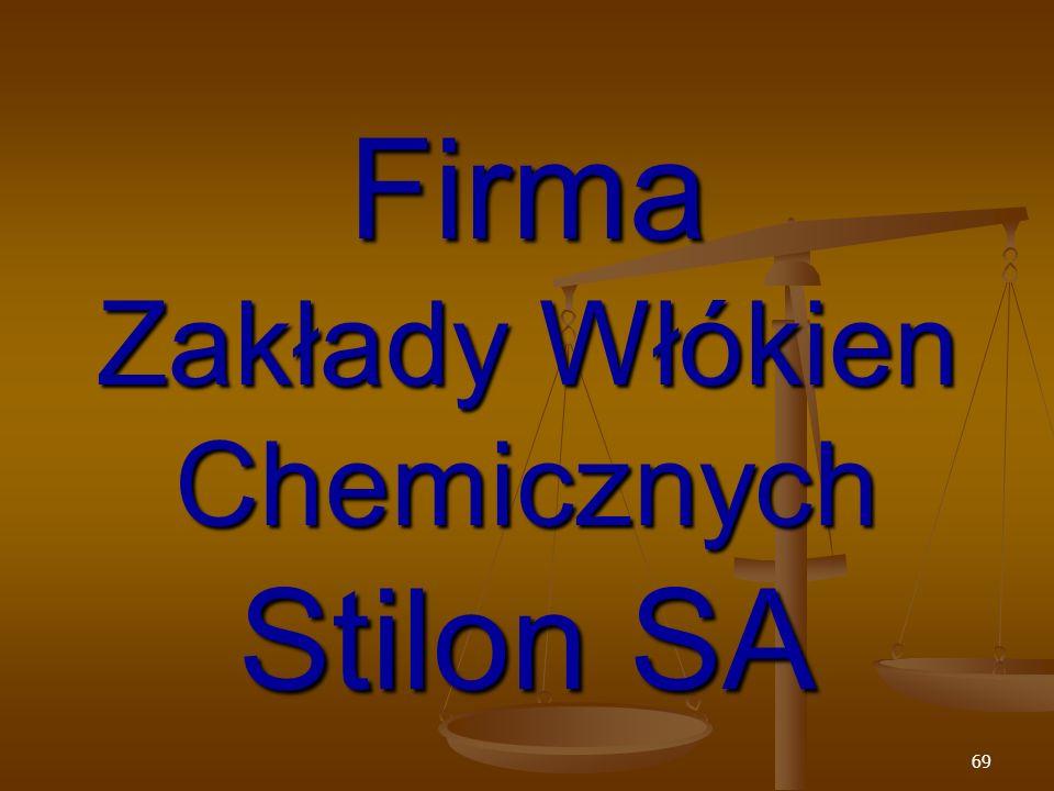 Firma Zakłady Włókien Chemicznych Stilon SA