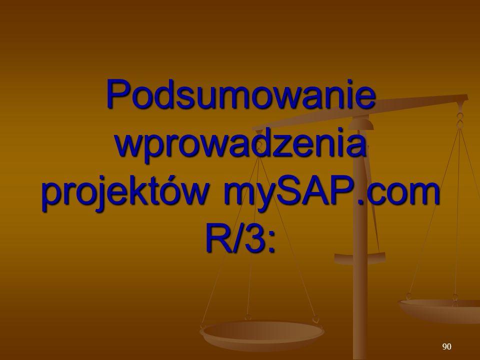 Podsumowanie wprowadzenia projektów mySAP.com R/3: