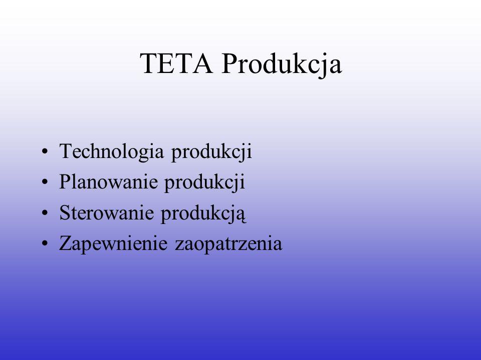 TETA Produkcja Technologia produkcji Planowanie produkcji