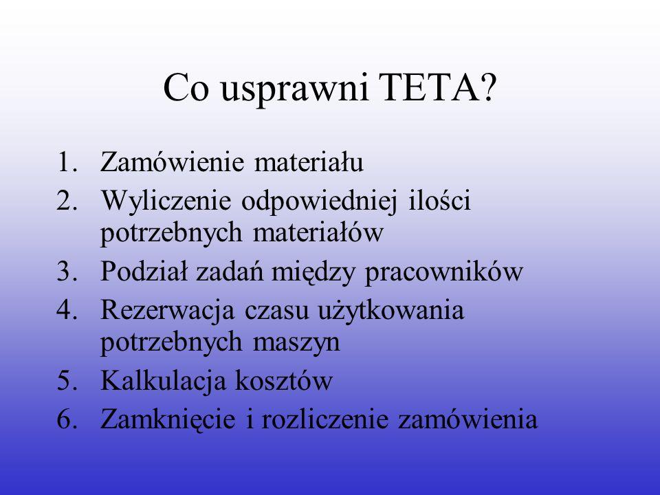 Co usprawni TETA Zamówienie materiału