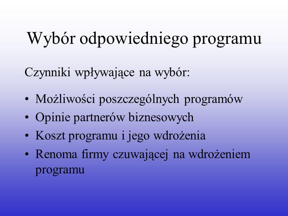 Wybór odpowiedniego programu