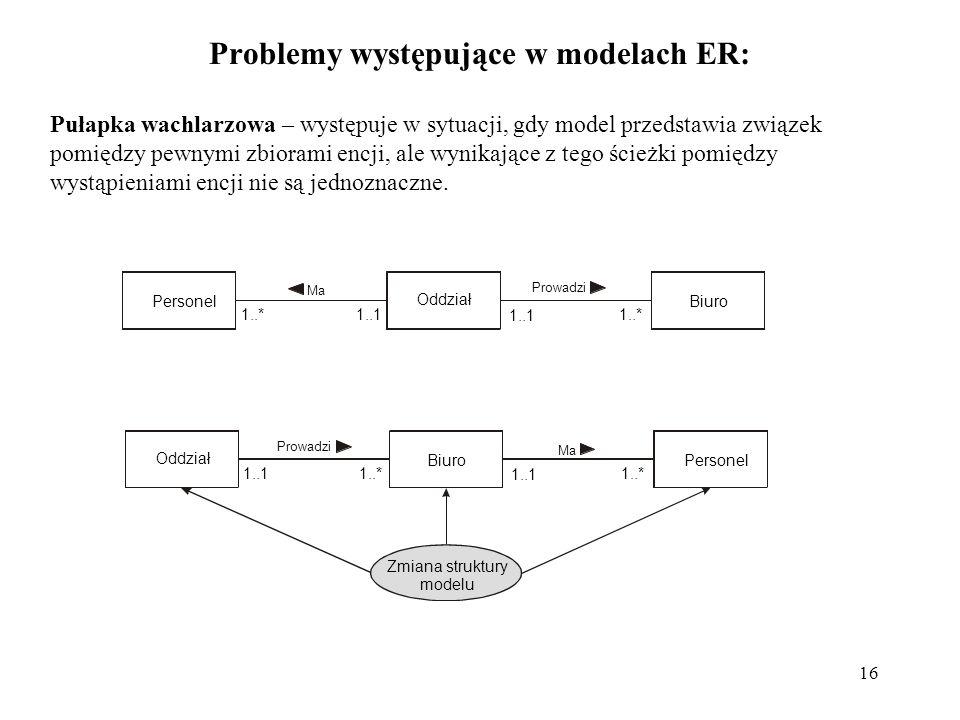 Problemy występujące w modelach ER: