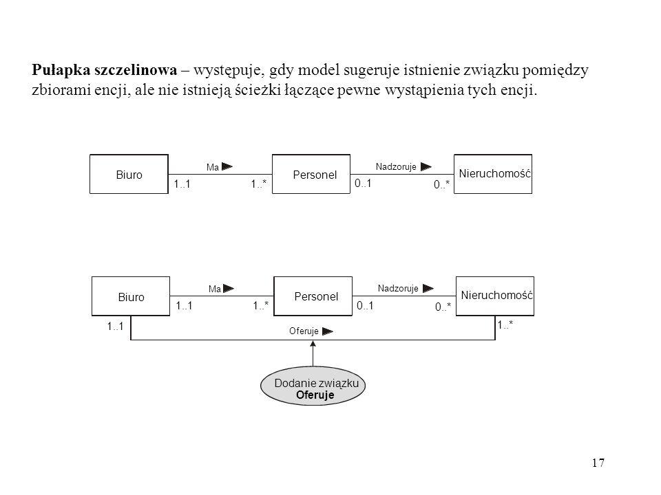 Pułapka szczelinowa – występuje, gdy model sugeruje istnienie związku pomiędzy zbiorami encji, ale nie istnieją ścieżki łączące pewne wystąpienia tych encji.