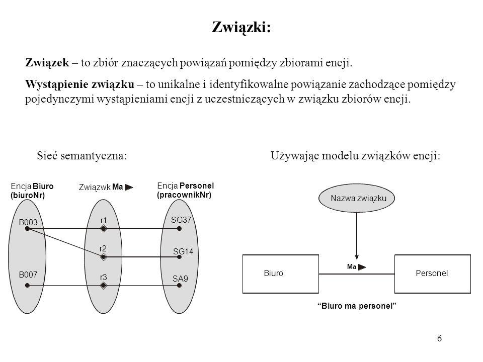 Związki: Związek – to zbiór znaczących powiązań pomiędzy zbiorami encji.