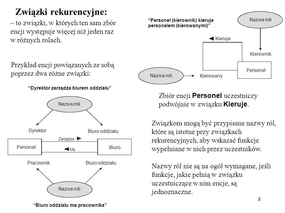 Związki rekurencyjne: