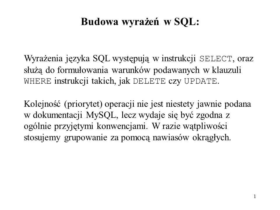 Budowa wyrażeń w SQL:
