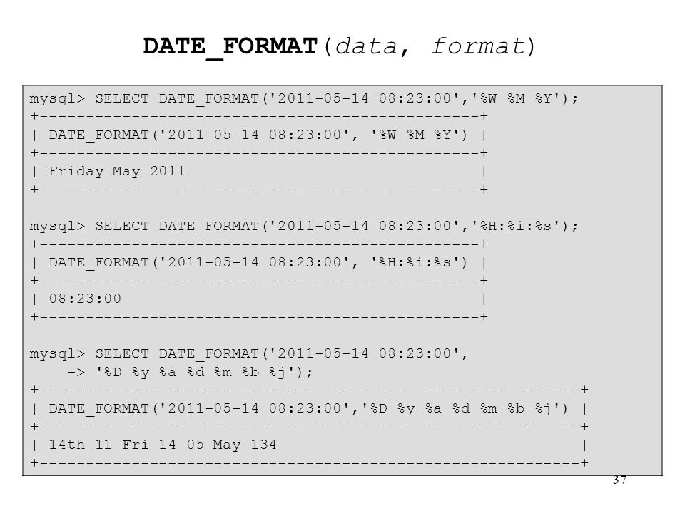 DATE_FORMAT(data, format)