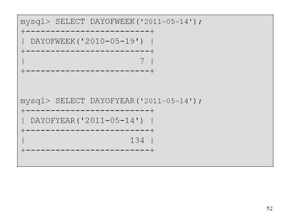 mysql> SELECT DAYOFWEEK( 2011-05-14 );