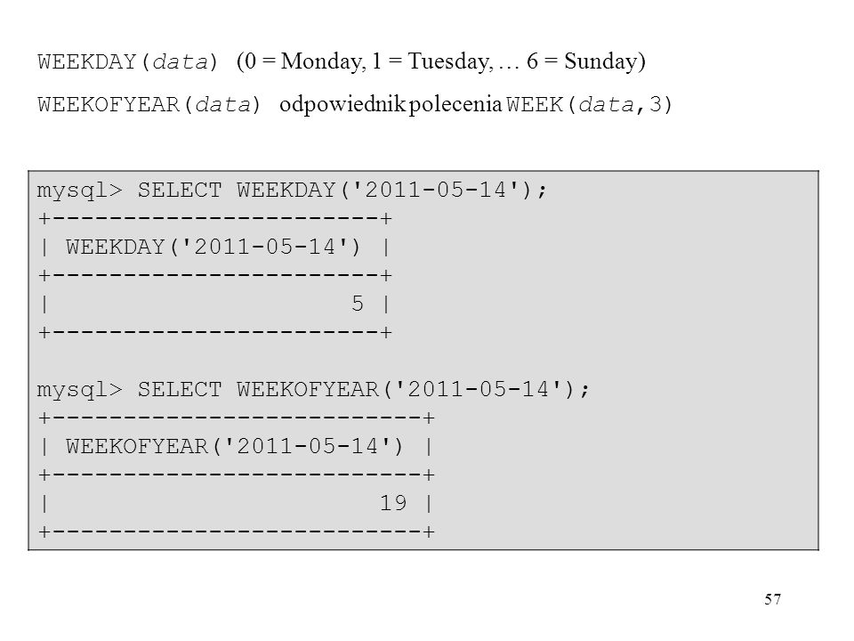 WEEKDAY(data) (0 = Monday, 1 = Tuesday, … 6 = Sunday)