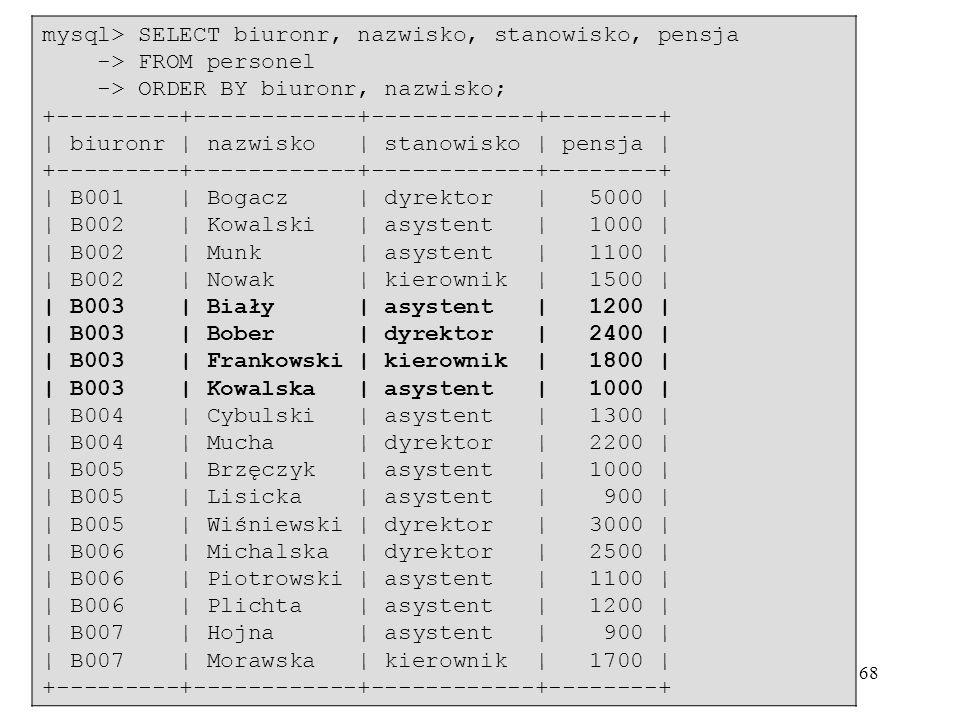 mysql> SELECT biuronr, nazwisko, stanowisko, pensja