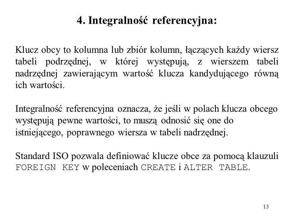 4. Integralność referencyjna: