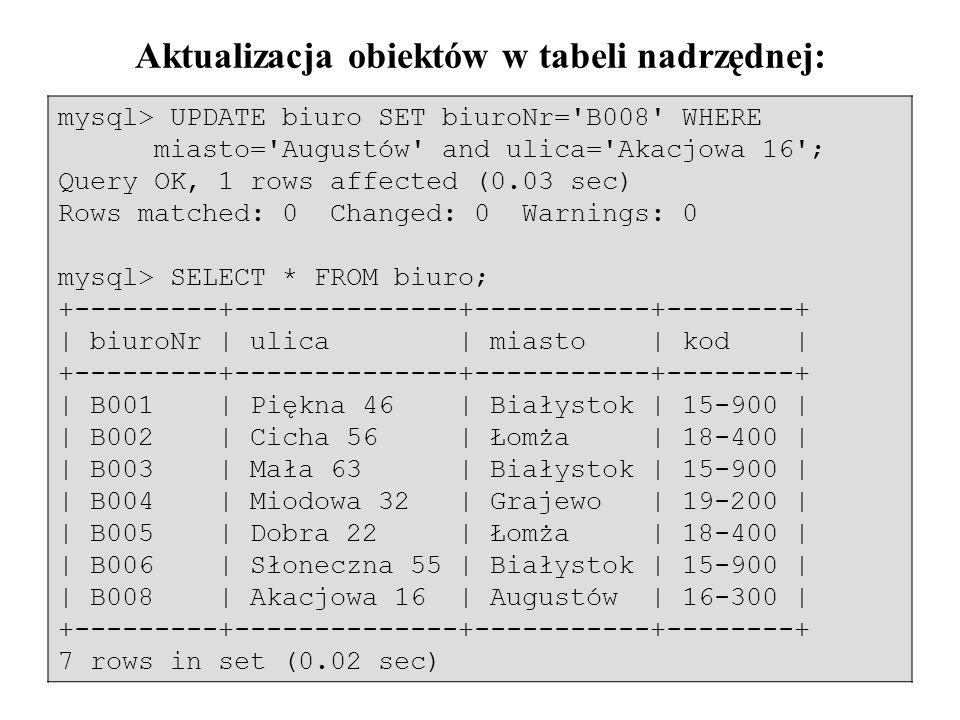 Aktualizacja obiektów w tabeli nadrzędnej: