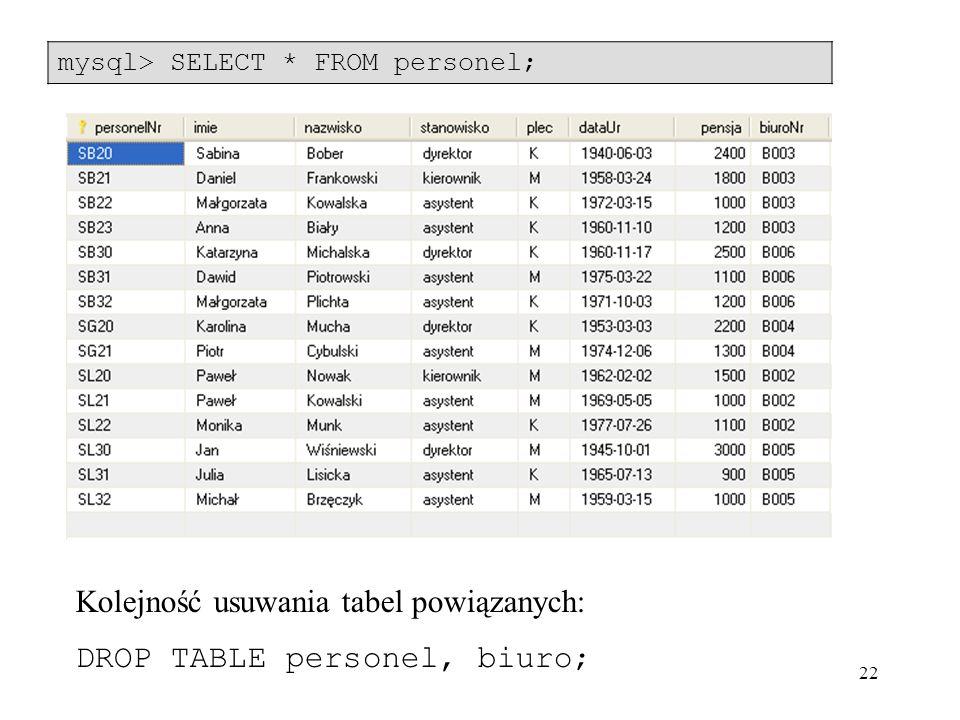 Kolejność usuwania tabel powiązanych: DROP TABLE personel, biuro;