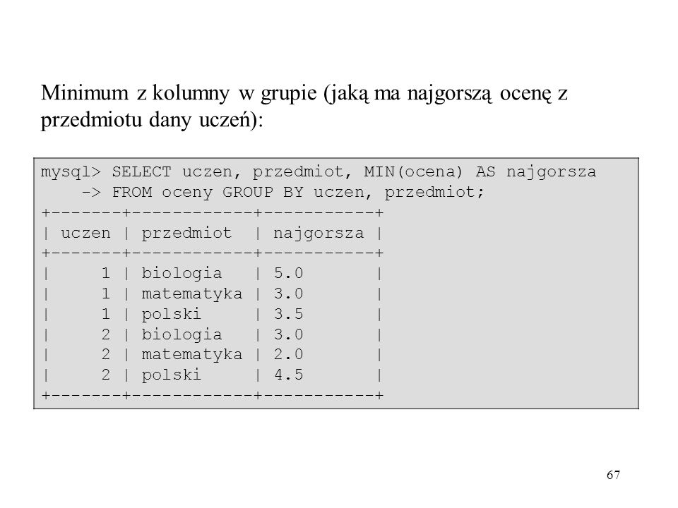 Minimum z kolumny w grupie (jaką ma najgorszą ocenę z przedmiotu dany uczeń):