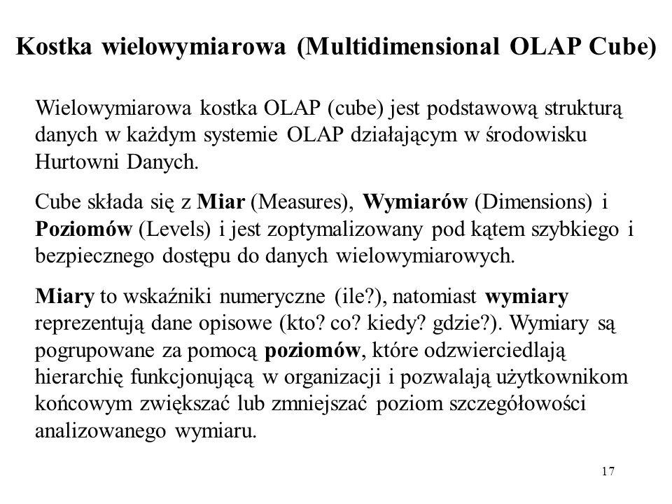 Kostka wielowymiarowa (Multidimensional OLAP Cube)