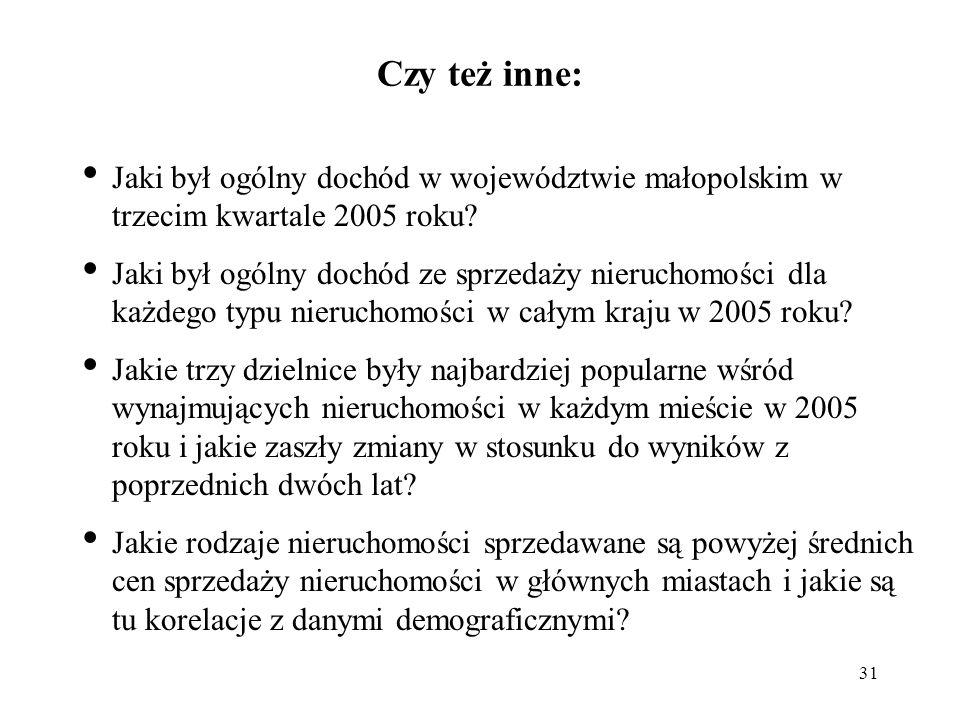 Czy też inne: Jaki był ogólny dochód w województwie małopolskim w trzecim kwartale 2005 roku