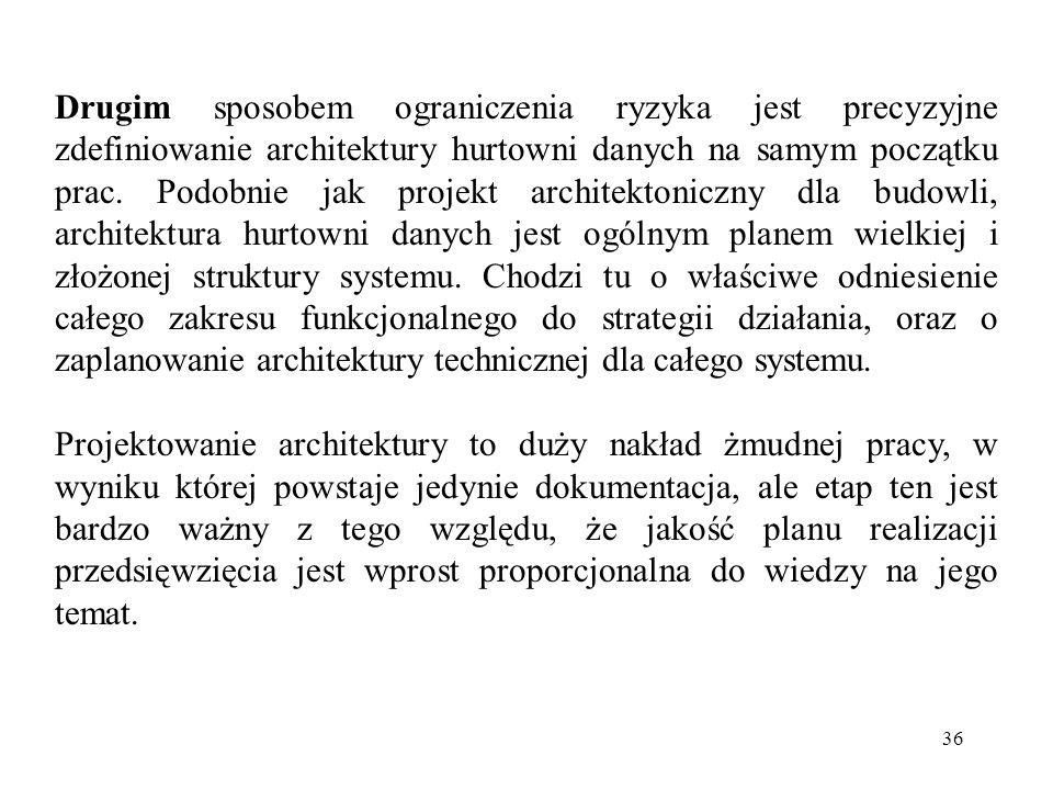 Drugim sposobem ograniczenia ryzyka jest precyzyjne zdefiniowanie architektury hurtowni danych na samym początku prac. Podobnie jak projekt architektoniczny dla budowli, architektura hurtowni danych jest ogólnym planem wielkiej i złożonej struktury systemu. Chodzi tu o właściwe odniesienie całego zakresu funkcjonalnego do strategii działania, oraz o zaplanowanie architektury technicznej dla całego systemu.