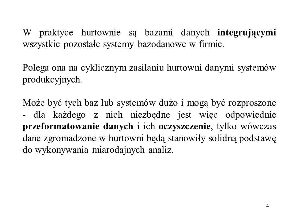 W praktyce hurtownie są bazami danych integrującymi wszystkie pozostałe systemy bazodanowe w firmie.
