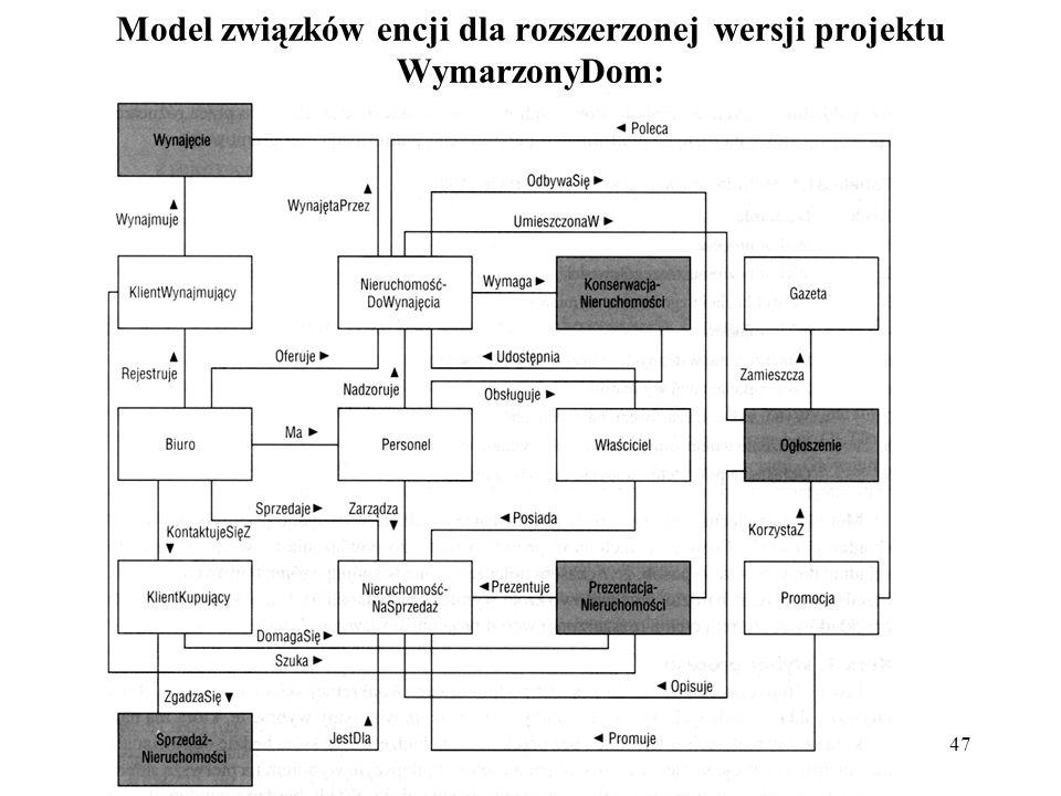 Model związków encji dla rozszerzonej wersji projektu WymarzonyDom: