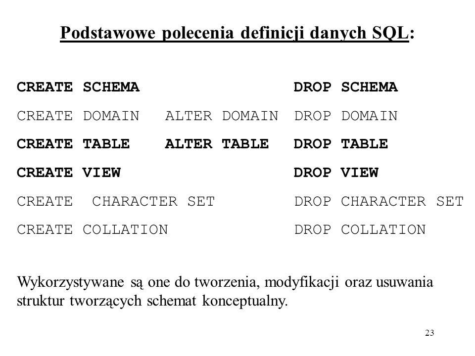 Podstawowe polecenia definicji danych SQL: