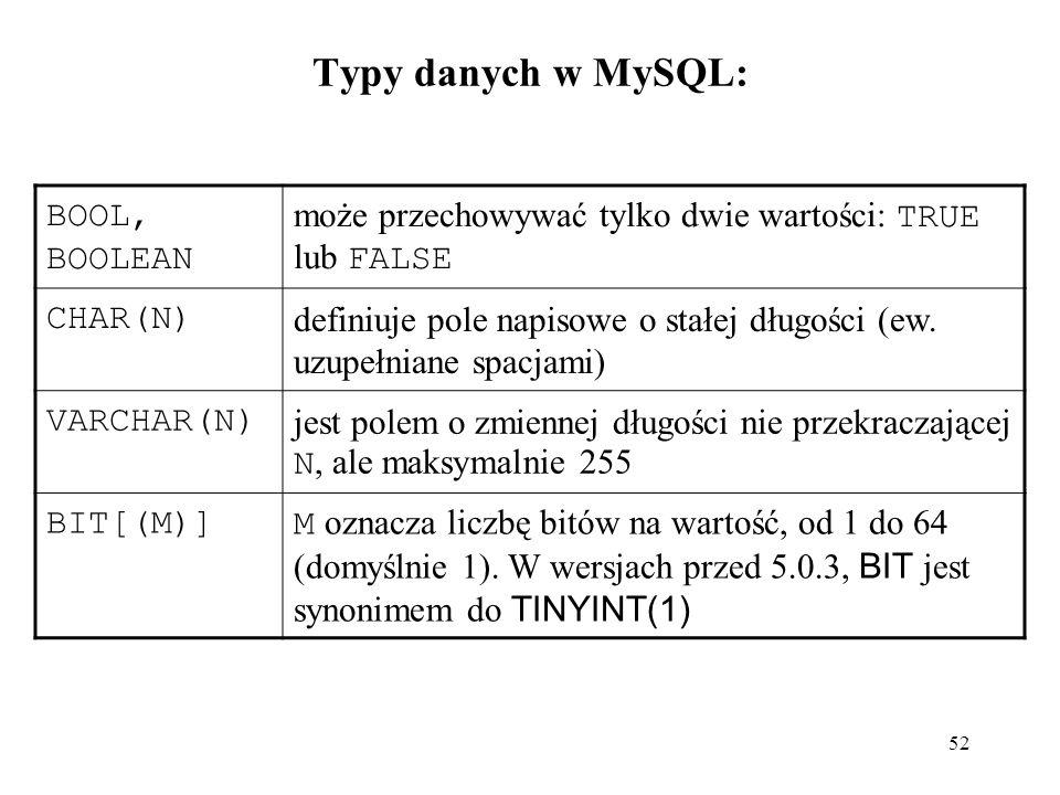 Typy danych w MySQL: BOOL, BOOLEAN