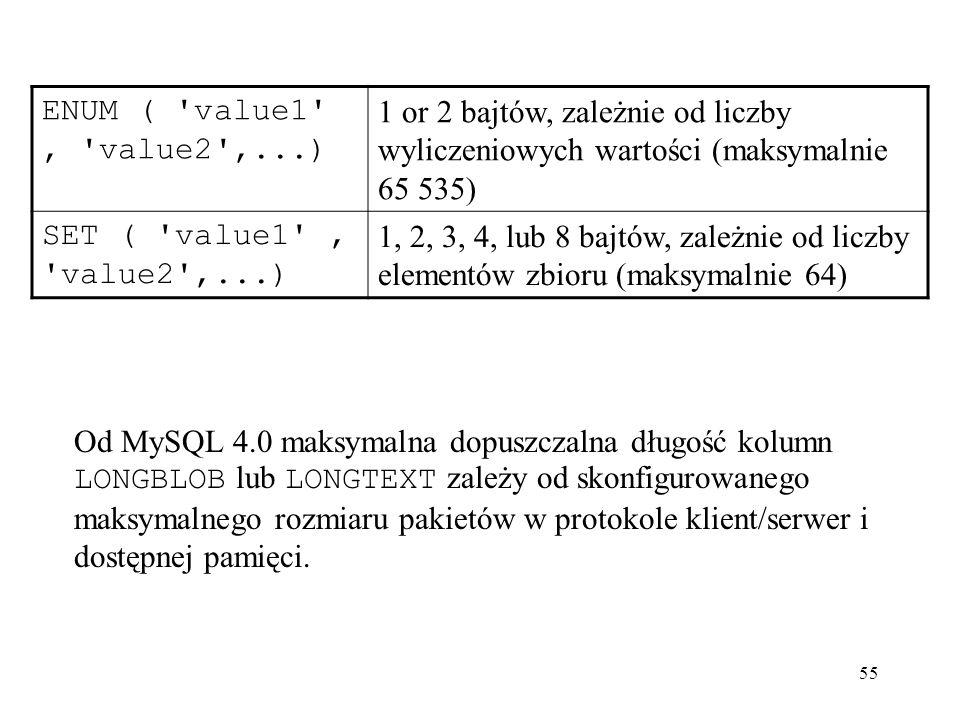 ENUM ( value1 , value2 ,...) 1 or 2 bajtów, zależnie od liczby wyliczeniowych wartości (maksymalnie 65 535)