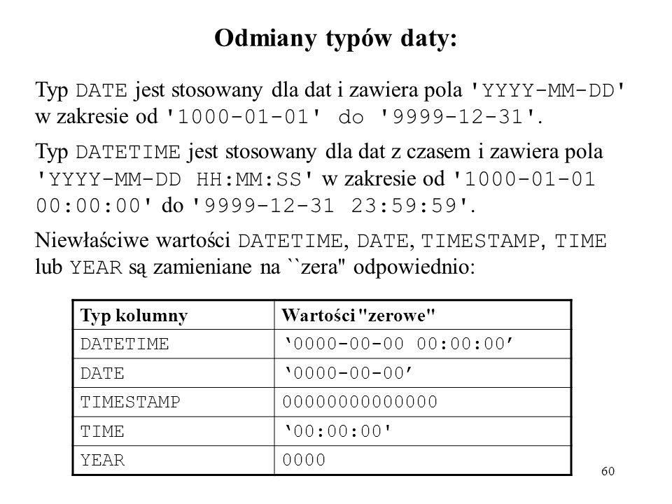 Odmiany typów daty: Typ DATE jest stosowany dla dat i zawiera pola YYYY-MM-DD w zakresie od 1000-01-01 do 9999-12-31 .