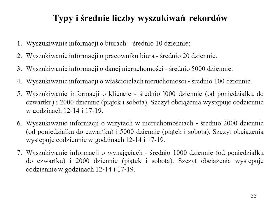 Typy i średnie liczby wyszukiwań rekordów