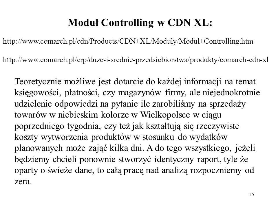 Moduł Controlling w CDN XL: