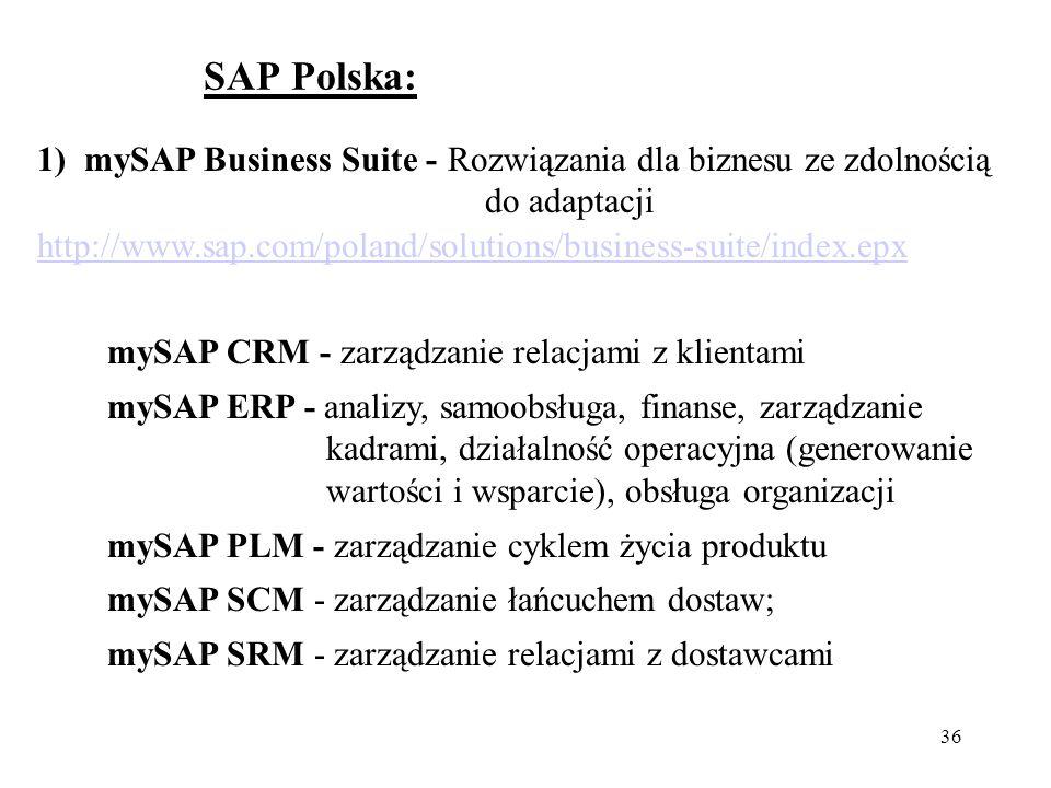 SAP Polska: 1) mySAP Business Suite - Rozwiązania dla biznesu ze zdolnością do adaptacji.
