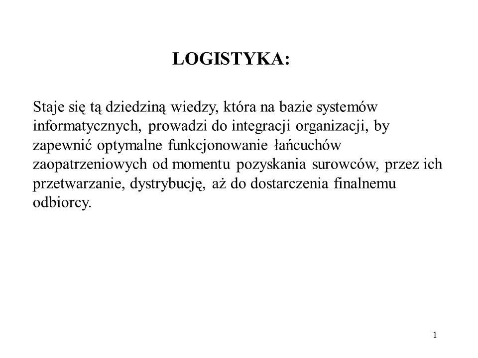 LOGISTYKA: