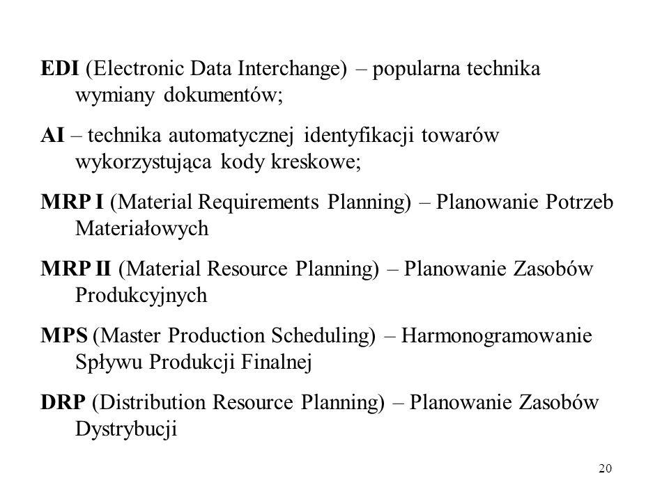 EDI (Electronic Data Interchange) – popularna technika wymiany dokumentów;