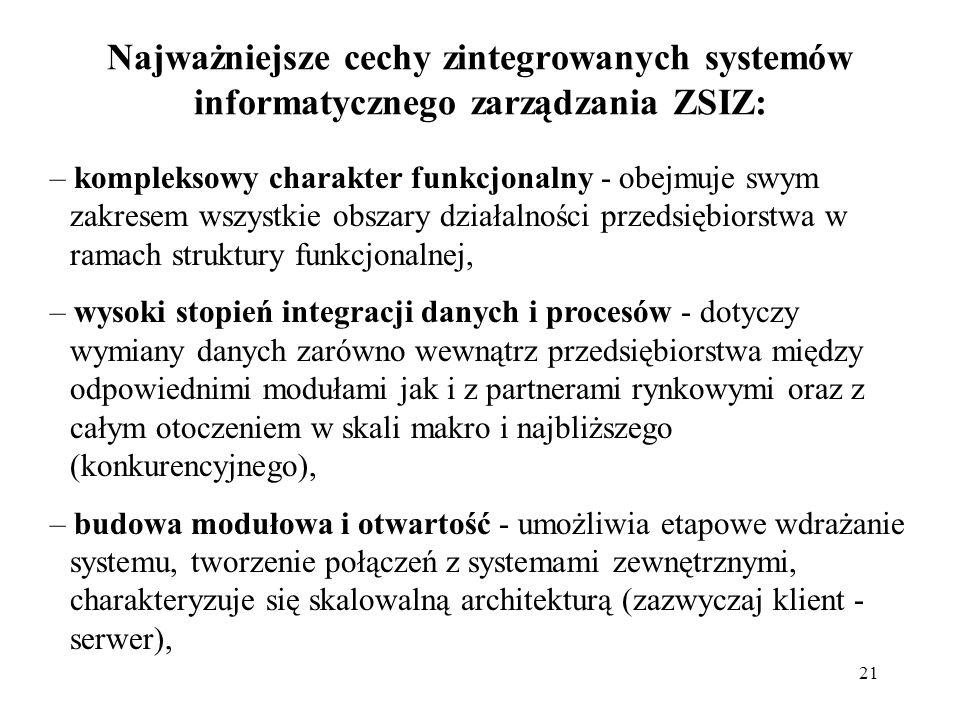 Najważniejsze cechy zintegrowanych systemów informatycznego zarządzania ZSIZ: