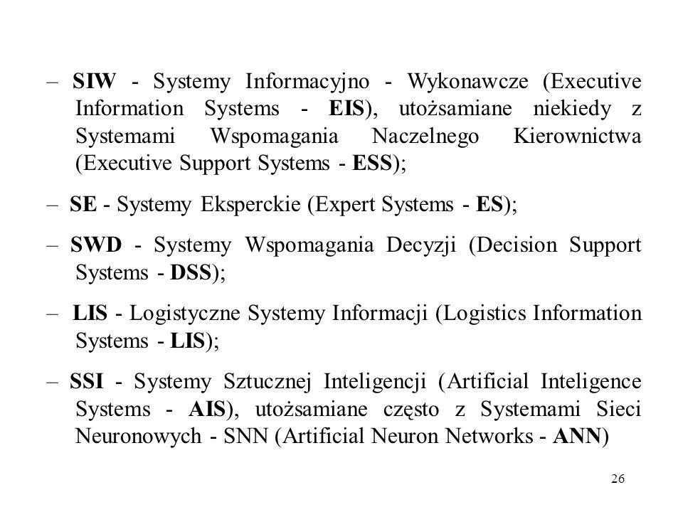 – SIW - Systemy Informacyjno - Wykonawcze (Executive Information Systems - EIS), utożsamiane niekiedy z Systemami Wspomagania Naczelnego Kierownictwa (Executive Support Systems - ESS);