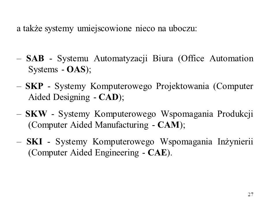 a także systemy umiejscowione nieco na uboczu: