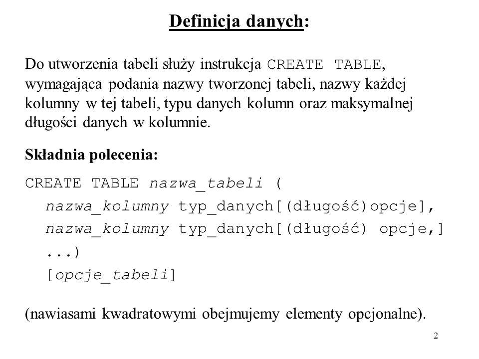Definicja danych: