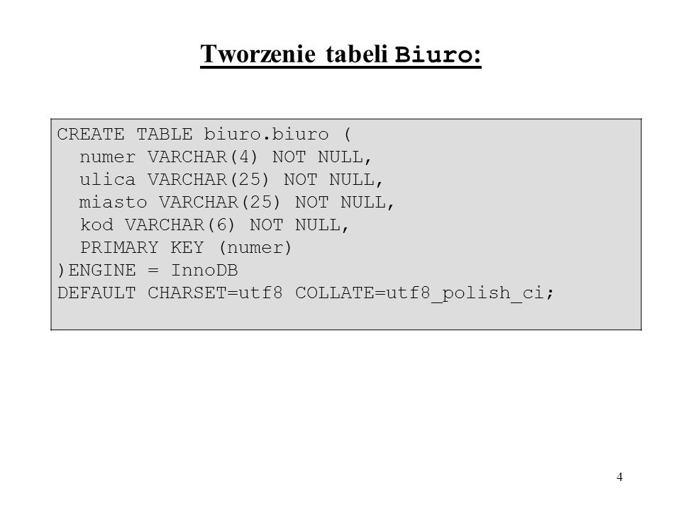 Tworzenie tabeli Biuro: