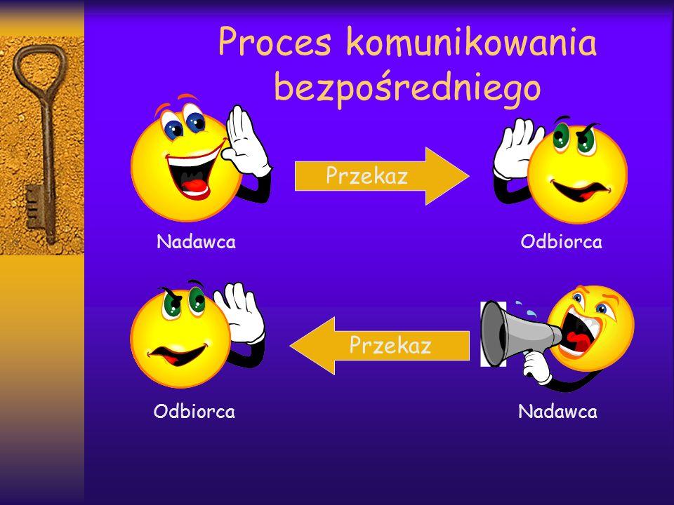 Proces komunikowania bezpośredniego
