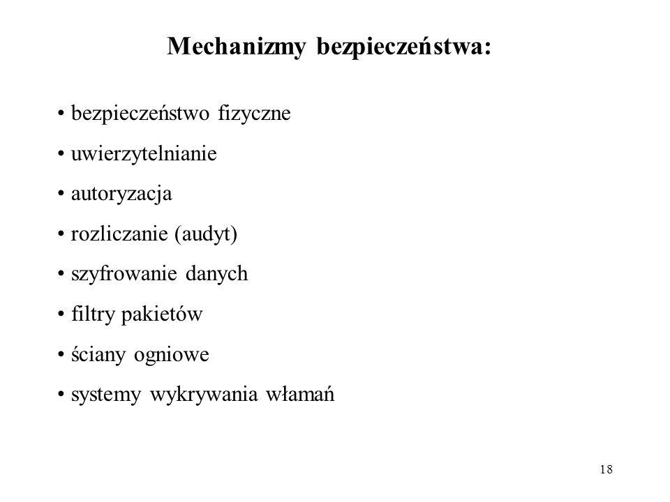 Mechanizmy bezpieczeństwa: