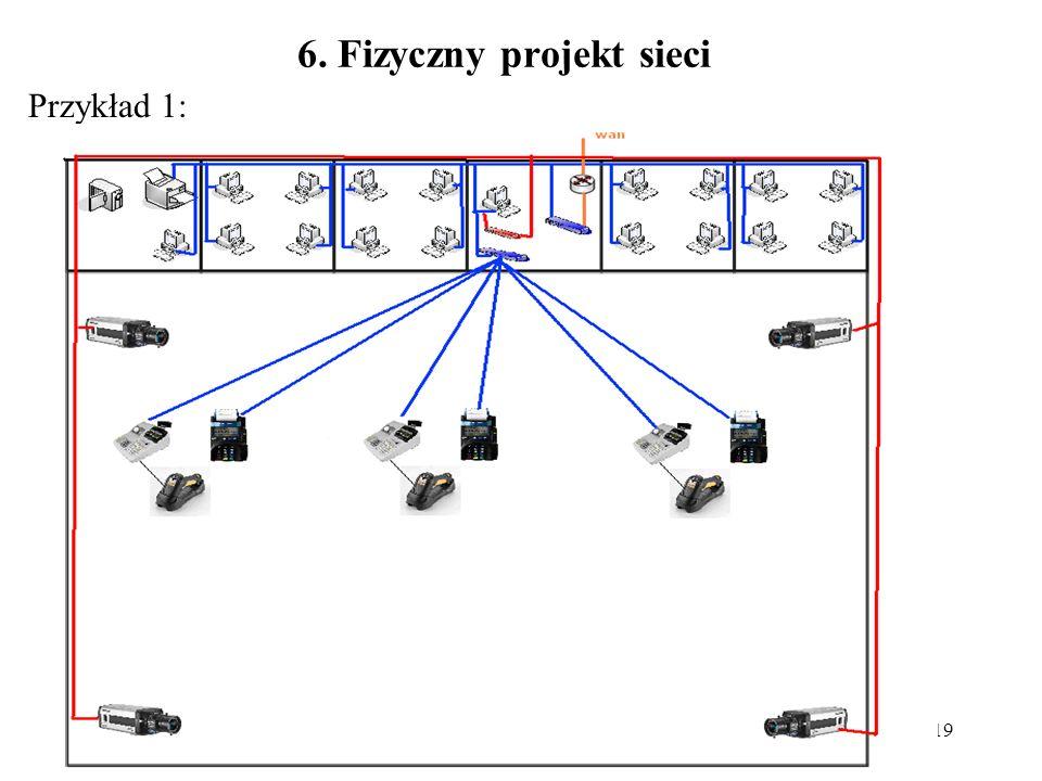 6. Fizyczny projekt sieci