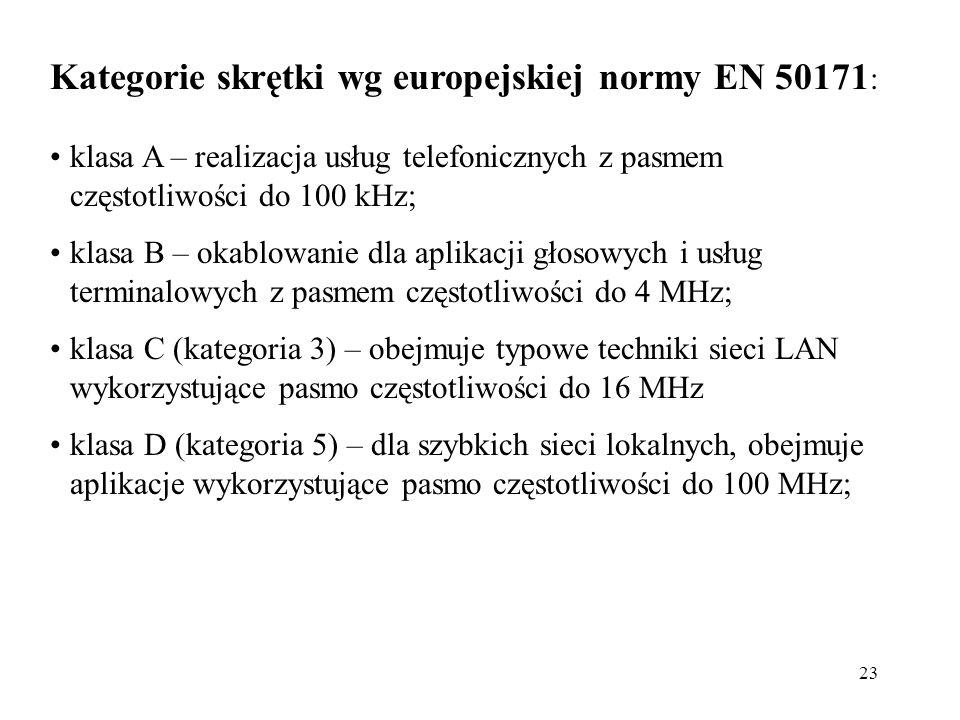 Kategorie skrętki wg europejskiej normy EN 50171: